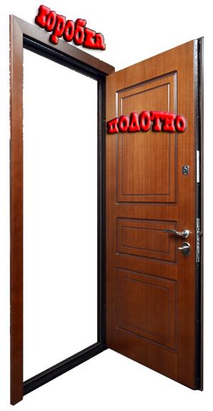 купить стальную дверь в пушкино ивантеевка щелково мытищи королев